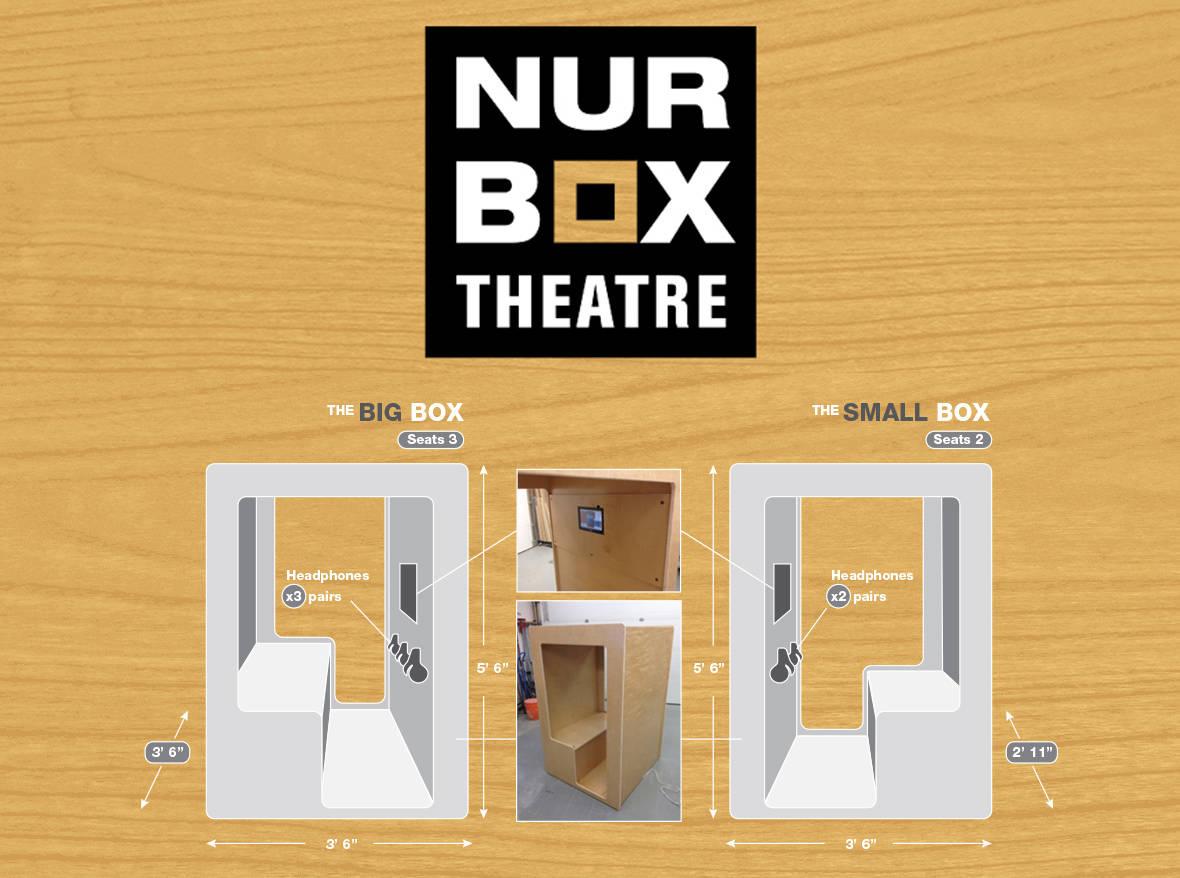Nur Box Theatre