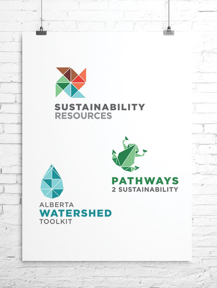 Sustainability Resources branding
