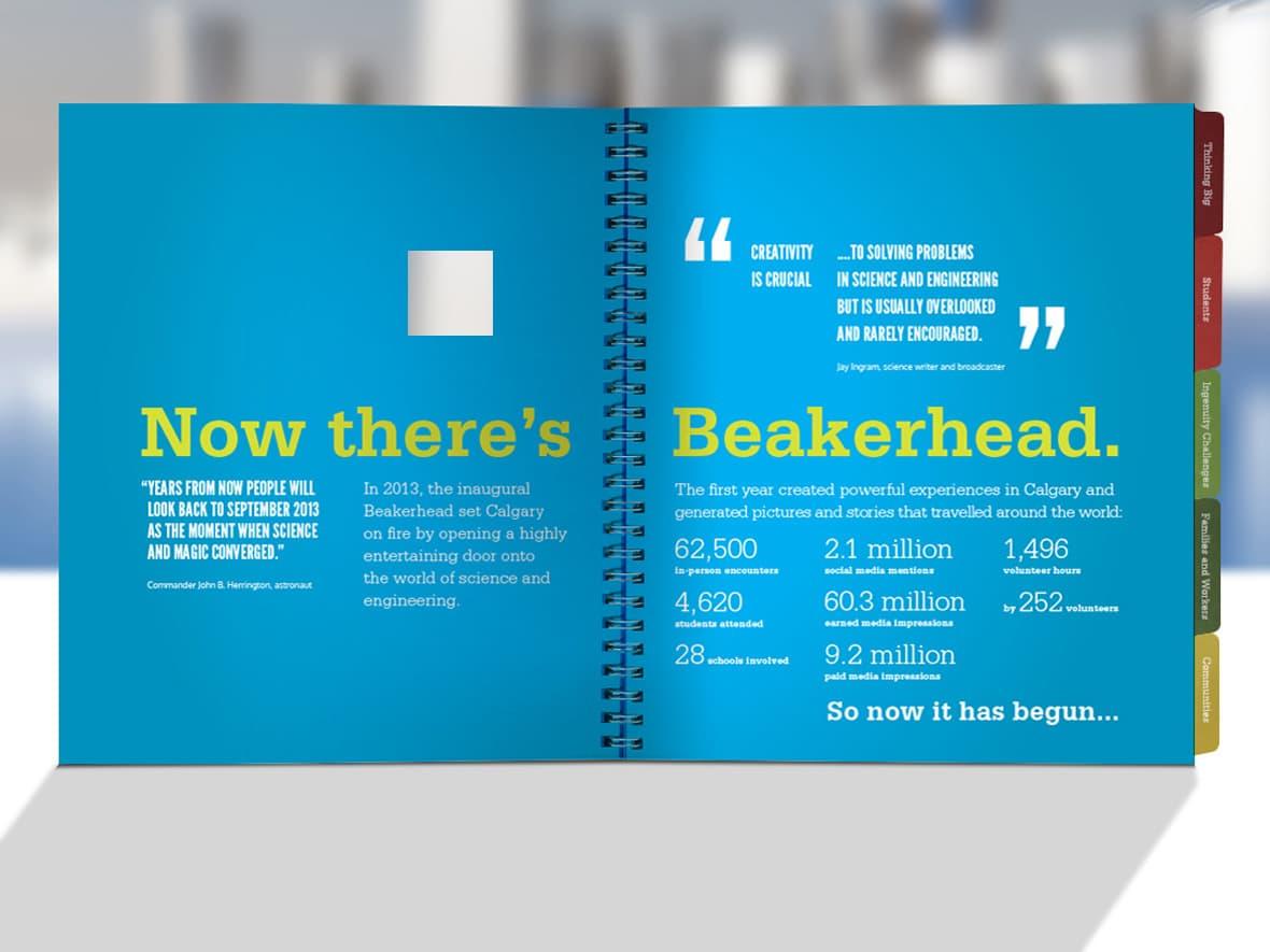 Beakerhead