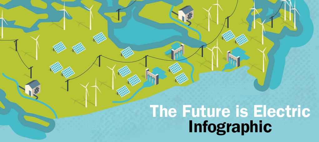 Clean Energy Canada - The Future is Electric infographic